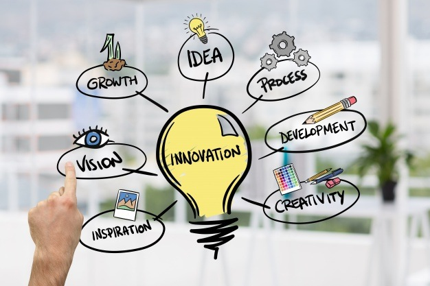 PMO innovación.